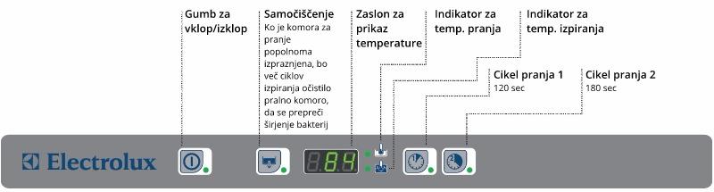 electrolux pomivalni stroj undercounter-upravljanje
