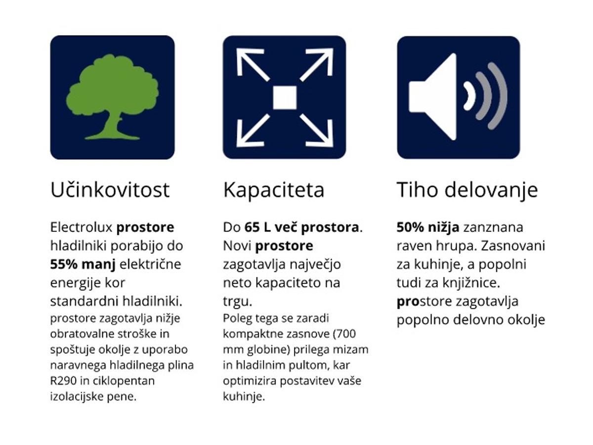 Hladilniki in zamrzovalniki Elektrolux  PROSTORE-02