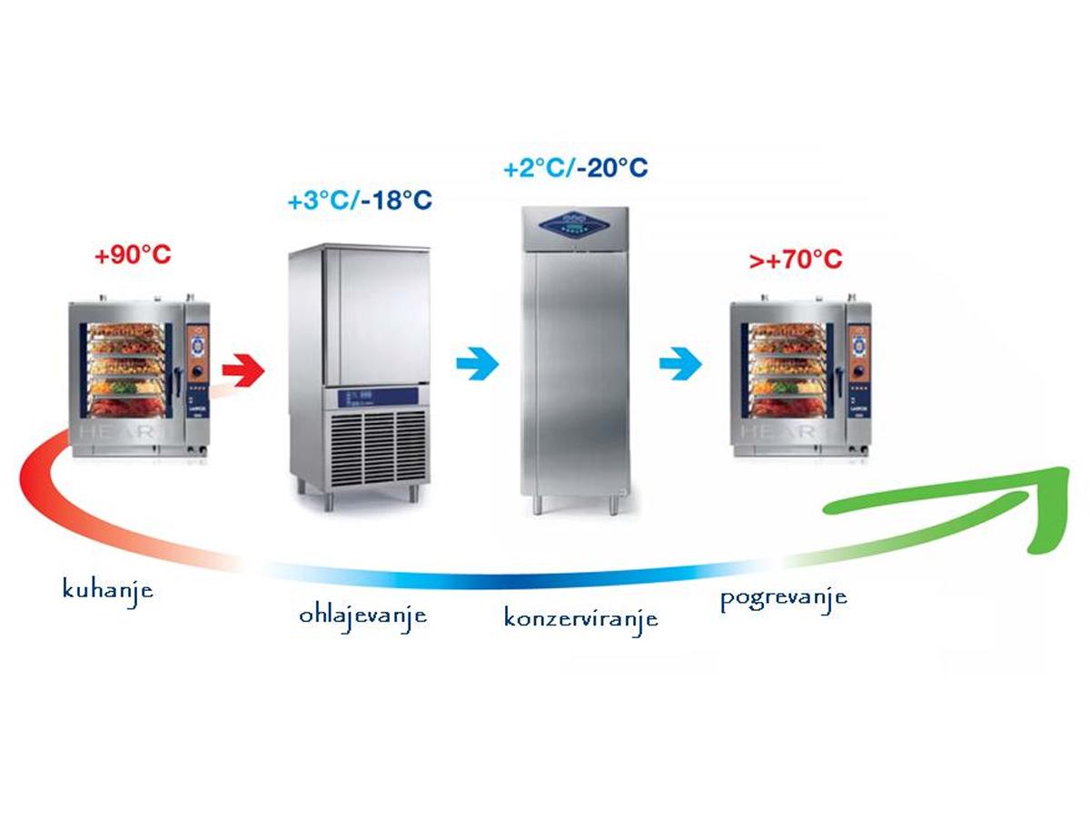 Hladilniki in zamrzovalniki Lainox NEW CHILL-02